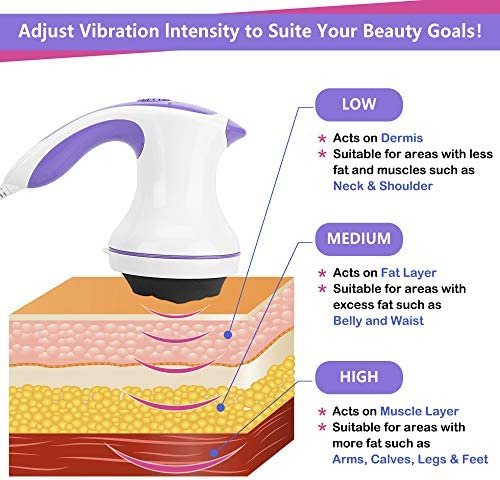Handheld Fat Cellulite Remover Electric Body Slimming Massager, Body Sculpting Device for Home Gym 2