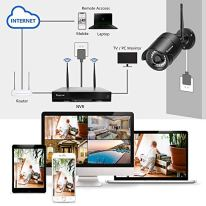 Rraycom-8CH-Wireless-Security-Surveillance-System-H265-1080P-NVR-with-1TB-Hard-Drive-and-4-x1080P-HD-Wireless-IP-Cameras-SystemIP67-Waterproof115ft-Night-VisionApp-Remote-View-P2P-Plug-Play
