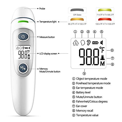 [ New Generation]Forehead and Ear Thermometer, 5-in-1 Digital Medical Thermometer, Infrared Fever Thermometer with New Algorithm for Best Accuracy, for Infant Baby Children and Adults deal 50% off 51iRNxxSO4L