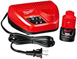 Milwaukee 48-59-2420 M12 2.0 Red Lithium Starter Kit