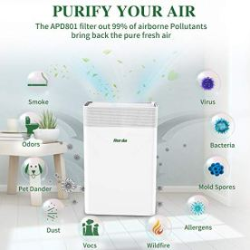 Aorda-Air-Purifier-for-Home-True-HEPA-Filter-Air-Cleaner-with-Quiet-Sleep-Mode-Eliminates-Dust-Odor-Smoke-Pet-Dander-for-Allergies-Bedroom-Office-White