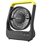 OPOLAR D-Cell Battery Operated Desk Fan with Timer, Portable Camping Cooling Fan with Strong Airflow, 4 D Batteries (Not Included) or USB Powered, 360° Rotation & 3 Speeds, for Home Office Outdoor