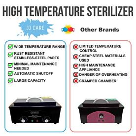 Mini-High-Temperature-Sterilizer-Box-Dry-Heat-Sterilizer-Cabinet-for-Manicure-Tools-High-Temp-Sterilizer-18L-Capacity-Nail-Tool-Sterilizer-Dry-Heat-Sanitizer-for-Tattoo-Barber-Shops-Black