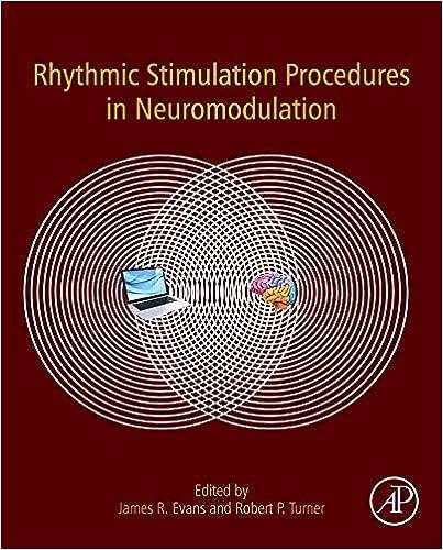 Rhythmic Stimulation Procedures in Neuromodulation