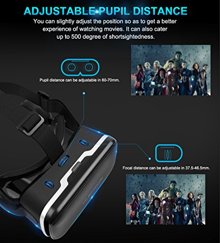 59780dde081e Pansonite Vr Headset with Remote Controller New Version