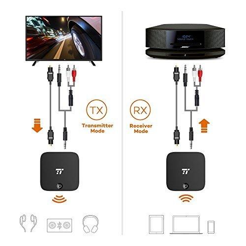 TaoTronics TT-BA09 Trasmettitore ricevitore 2-in-1 Bluetooth 5.0 Adattatore ottica digitale, 3.5mm , con aptX Bassa Latenza, Nero