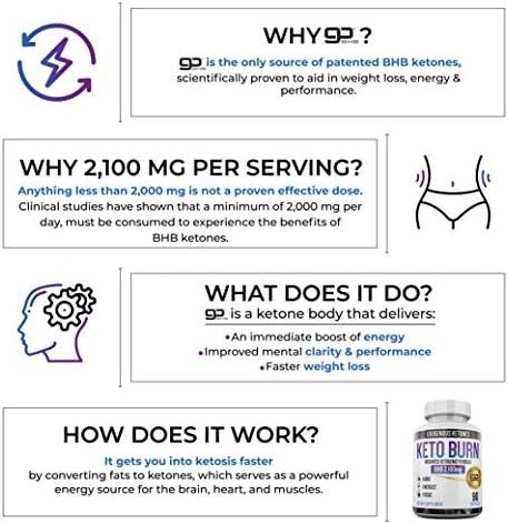 Keto Pills - 3X Dose (2100mg | 90 Capsules) Advanced Keto Burn Diet Pills - Best Exogenous Ketones BHB Supplement - Max Strength Formula 9