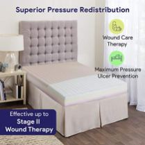 Pressure-Redistribution-Foam-Mattress-Twin-Size-Memory-Foam-Homecare-Mattress-38-x-75-Hospital-Bed-Mattress-That-Fits-Standard-Size-Beds-Multi-Tiered-Foam-for-Comfort-and-Support