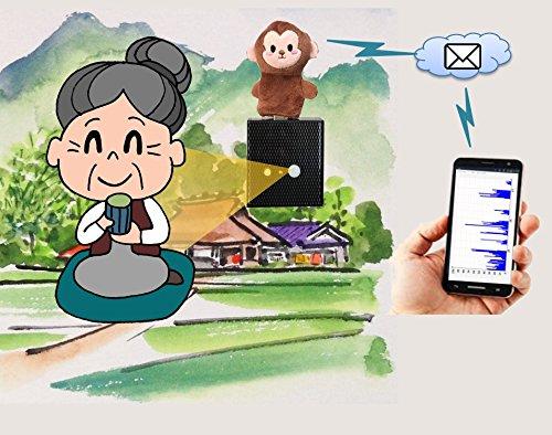 元気です 高齢者の見守り装置 高齢者とメールのイラスト