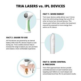 Tria-Beauty-Hair-Removal-Laser-4X-for-Women-and-Men