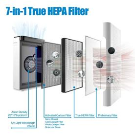 Airthereal-APH260-Air-Purifier-for-Home-Large-Room-and-Office-with-3-Filtration-Stage-True-HEPA-Filter-Removes-Allergies-Dust-Smoke-Odors-and-More-CARB-ETL-Certified-152-CFM-Pure-Morning-White