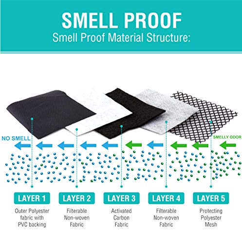 Travel Smell Proof Bag with Double Zipper – Dog Tested Odorless Storage Bags for Medical Herbs, Tea or Spices – Smellproof Weed Container with Secret Pouch – B0NUS Two Doob Tubes deal 50% off 51yVoryYM4L