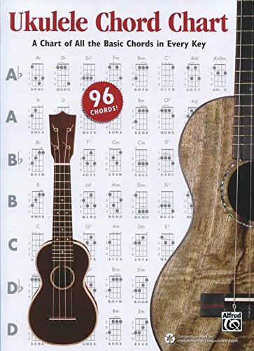 Alfred's Ukulele Chord Chart: A Chart of All the Basic Chords in Every Key, Chart