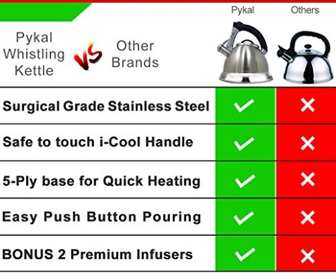 Whistling-Tea-Kettle-with-iCool-Handle-Surgical-Stainless-Steel-Teapot-for-ALL-Stovetops-2-FREE-Infusers-Included-3-Quart-by-Pykal