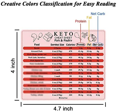 KitchenTour Keto Cheat Sheet Magnets 10 Pcs Ketogenic Diet Food Ingredients Charts of Colors Classification for a Healthy Lifestyle 3
