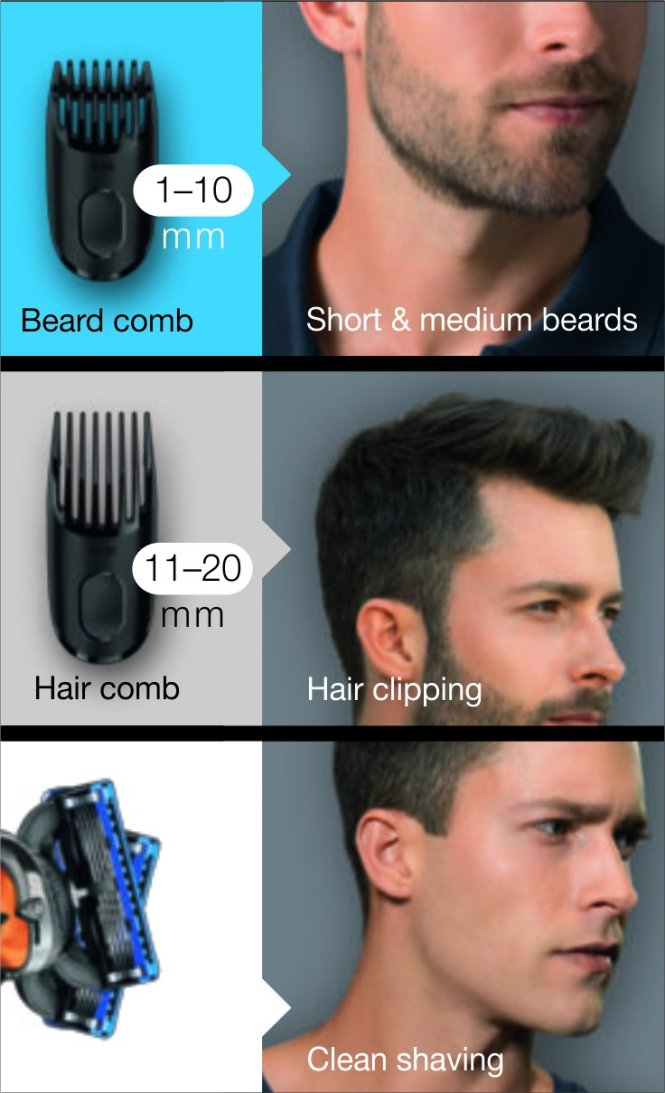 Number 6 Haircut Length In Mm The Best Haircut Of 2018