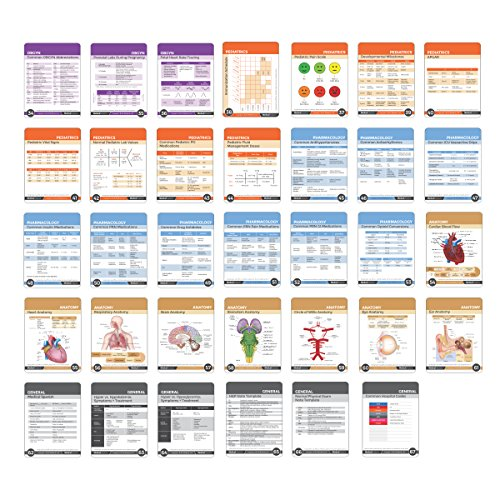 Medical Notes 67 Medical Reference Cards (3.5″ x 5″ Cards) for Internal Medicine, Surgery, Anesthesia, OBGYN, Pediatrics, Neurology, and Psychiatry – Waterproof Full Color cards deal 50% off 613LQE3T cL