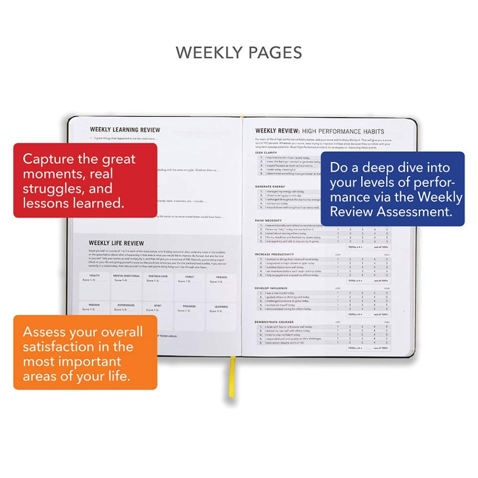 High Performance weekly productivity planning