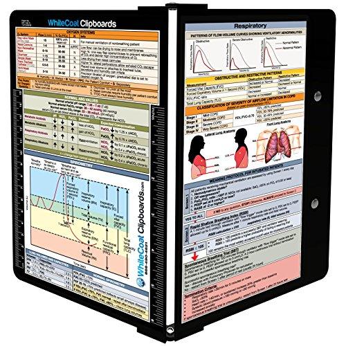 WhiteCoat Clipboard- Black - Respiratory Edition