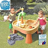 Water Activity Table for...
