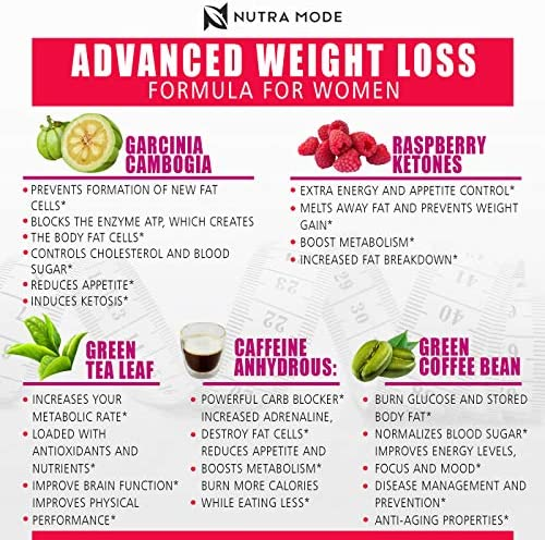 Natural Weight Loss Pills for Women-Best Diet Pills that Work Fast for Women-Appetite Suppressant-Thermogenic Belly Fat Burner-Carb Blocker-Metabolism Booster Energy Pills-Weight Loss Supplements-60ct 6