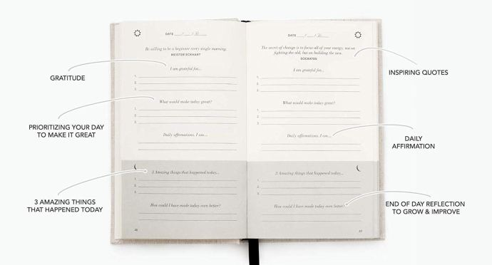 The Five Minute Journal: A Happier You in 5 Minutes a Day ...