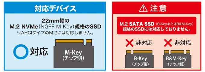 センチュリー M.2 NVMe(NGFF M-Key)規格SSD専用 USB3.1 接続 アルミ製ケース CM2NVU31C_FP