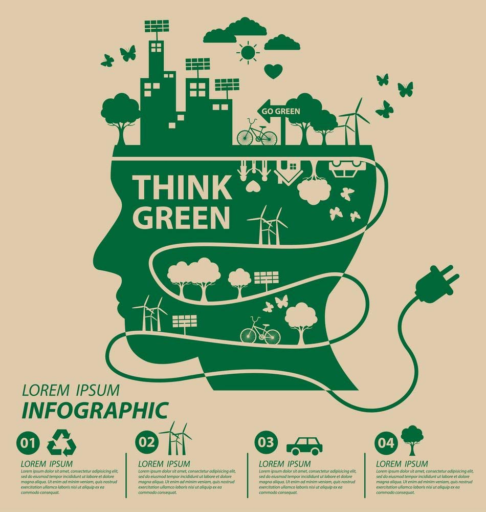 Buy 5 Ace Think Green Go Green M Sticker Poster Save Earth Save Nature Globar Warming Size 12x18 Inch Multicolor Online At Low Prices In India Amazon In