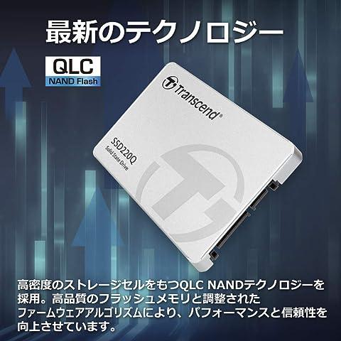 Transcend SSD220Q QLCを採用