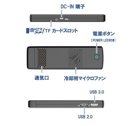 Compute Stick M1S インターフェイス