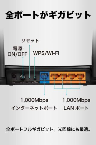 TP-Link Archer C6 全ポートがギガビット対応