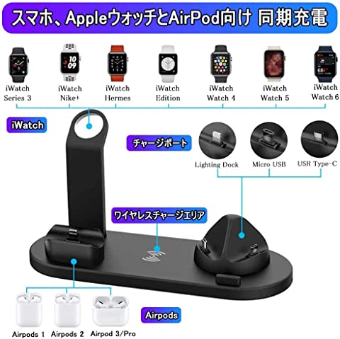 SHOWWISH 4in1 Qワイヤレス充電器 対応機器のチャート図