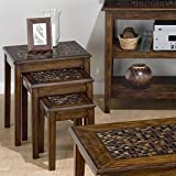 Product review for 3-Pc Nesting Table Set