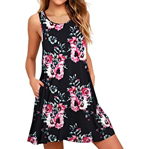 BEST FASHION ONLINE STORES, AMER EXPERIENCE