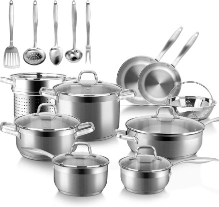 Duxtop Professional Stainless Steel Induction Cookware Set