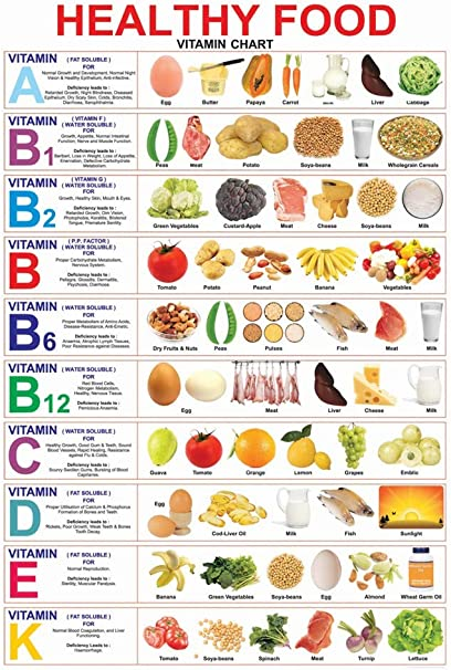 Amazon Com Healthy Nutritious Food Vitamin Chart Poster 36 X 24