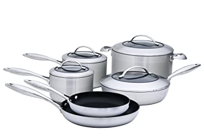 Scanpan CTX, 10-Piece