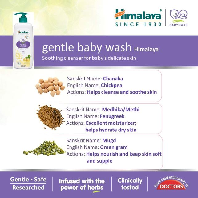 Best Baby Skincare Product in India