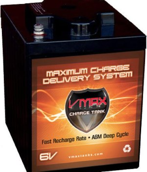 Best Deep Cycle Battery for Golf Carts