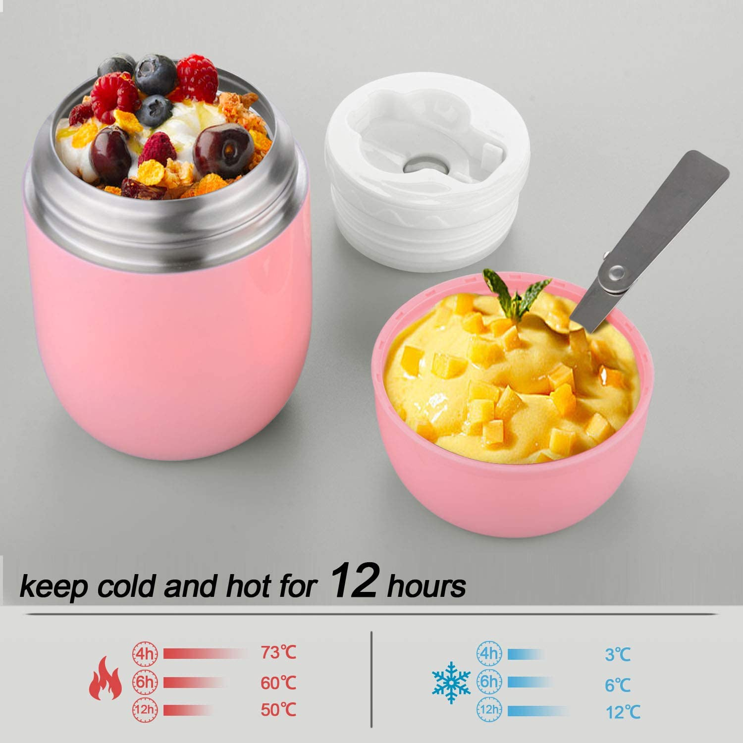 meilleure lunch box isotherme