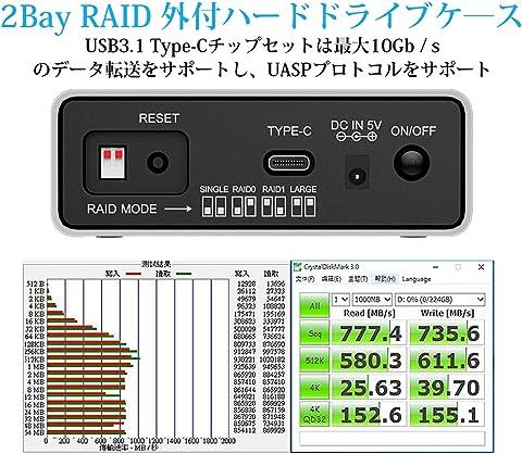ineo USB 3.1 Gen 2 Type Cデュアルベイ2.5
