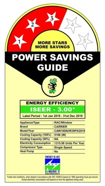 Power Saving Guide Carrier 1.5 Ton 3 Star Window AC (Copper CAW18SN3R39F0 White)