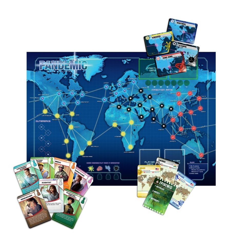 Pandemic - Best Two-Player Board Games for Date Night | Chris and micaela Miami Wedding Photographer