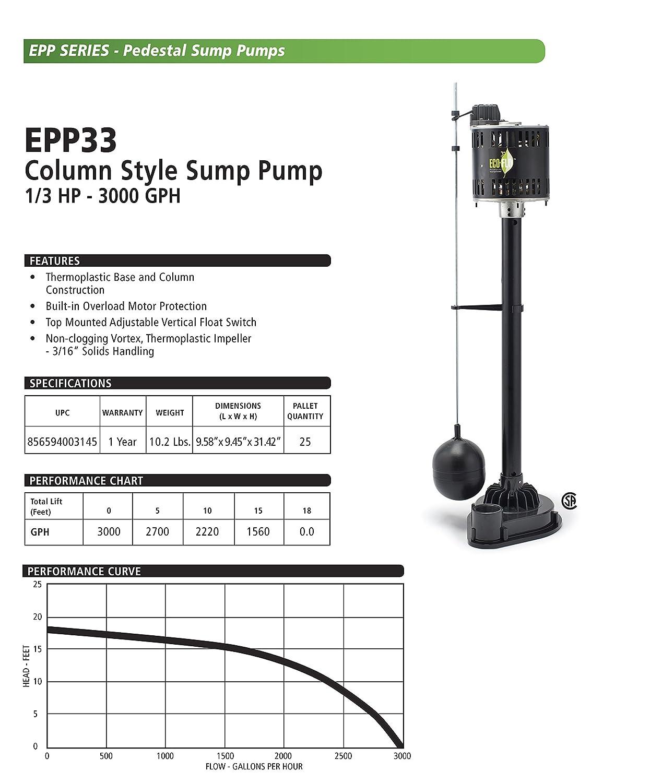 pedestal-sump-pump