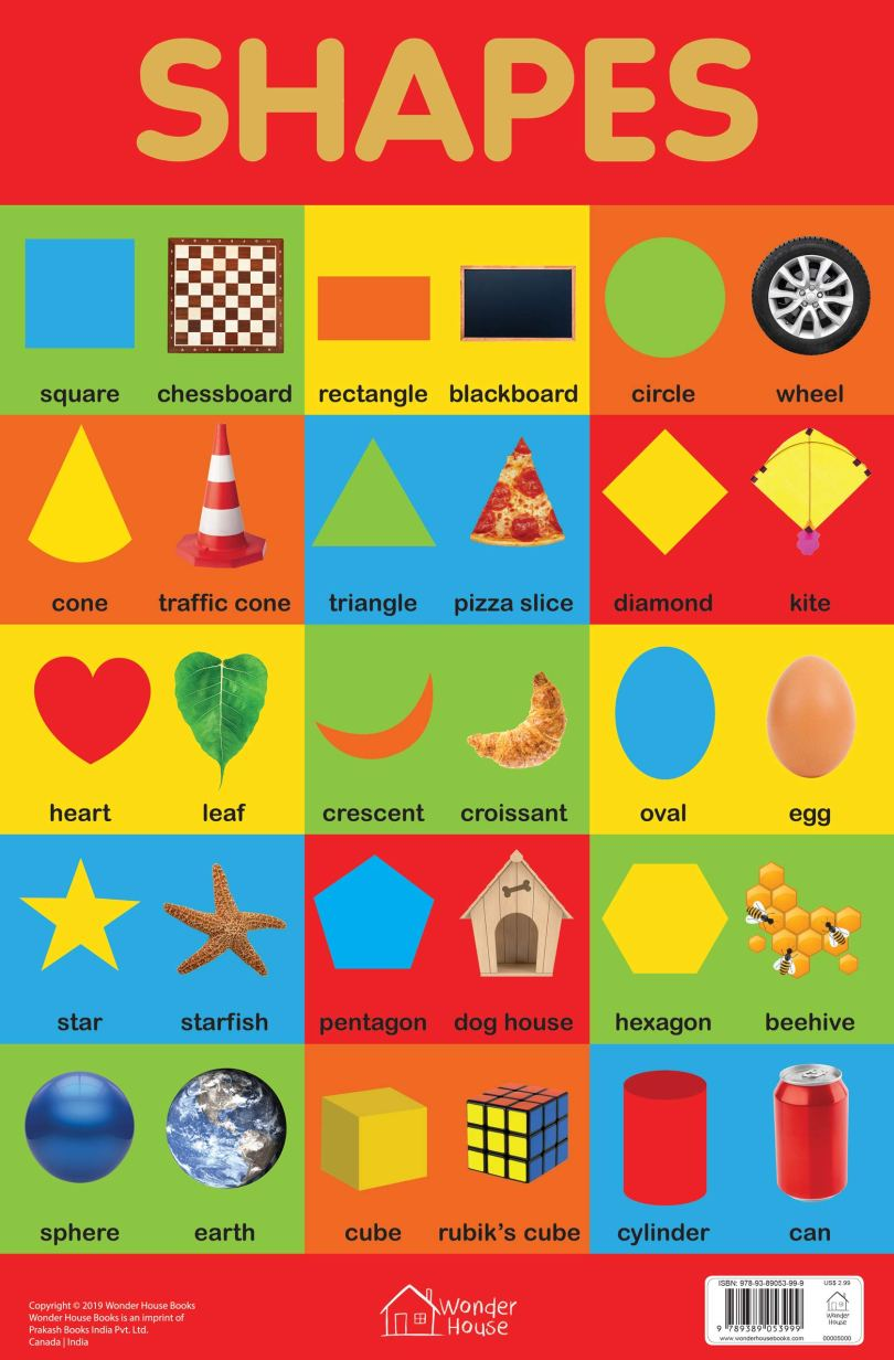 Shapes Chart – Early Learning Educational Chart For Kids: Perfect For Homeschooling, Kindergarten and Nursery Students (11.5 Inches X 17.5 Inches)