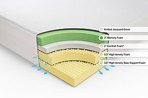 Zinus Memory Foam Green Tea Mattress features