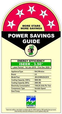 Power Saving Guide LG 1.5 Ton 5 Star Wi-Fi Inverter Window AC (Copper, JW-Q18WUZA, White, Low Gas Detection)