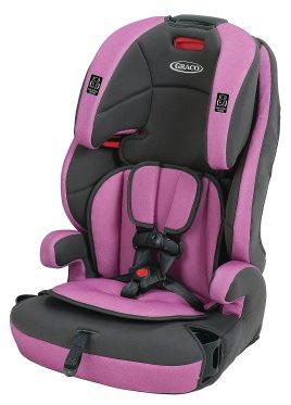 Parents Car Seats for Children