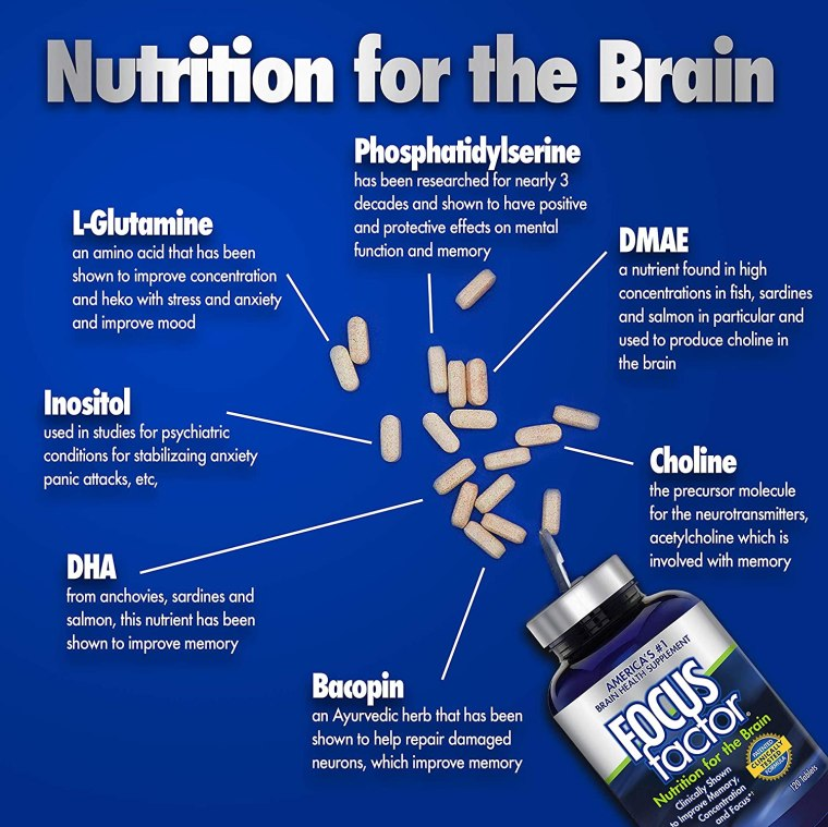 Focus Factor Nutrition for The Brain review