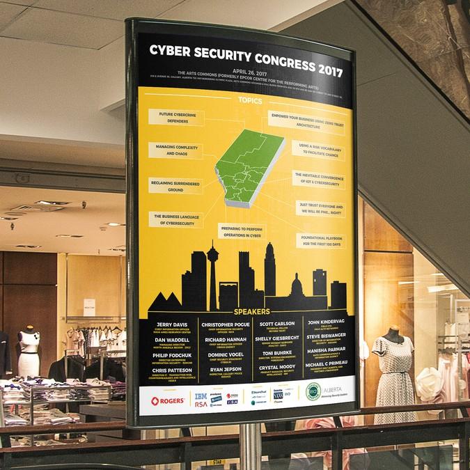 Event 900 Security Spp